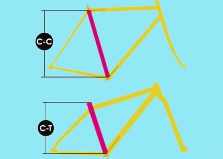 kak-nastroit-po-rostu-dorozhnyj-velosiped